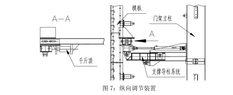 大型高流速陡变坡洞室常态混凝土衬砌台车施工技术