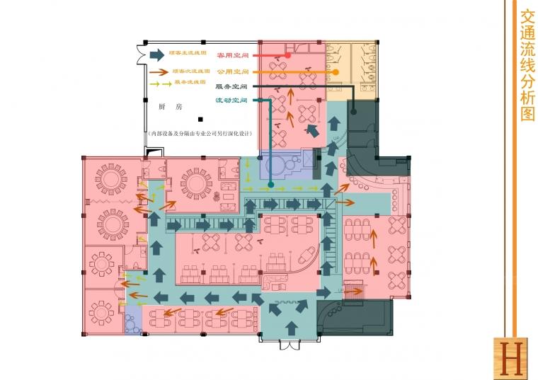 house—主题餐厅设计_8