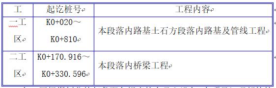 [贵州]中承式拱桥施工组织设计_3