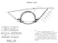 隧道施工技术交底(Word版,共34页)