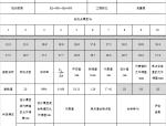 路面结构层厚度评定(含表格)
