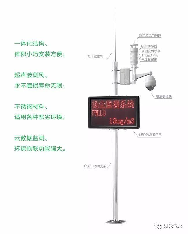 建筑工地噪声扬尘监测系统_7