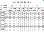 【全国】钢筋工程量技术-独基、基础梁(共22页)