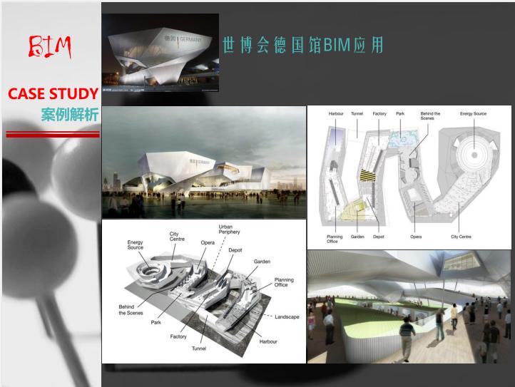 BIM工程案例解析-现代集团_9