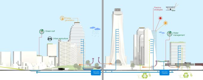 [江苏]滨江现代低碳示范区山水田园城市规划景观设计方案_11
