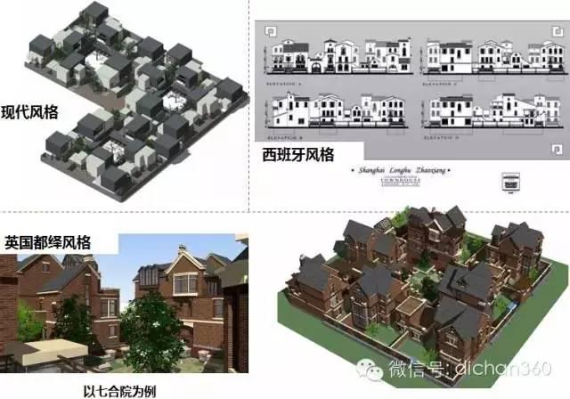 高容积别墅,规划设计总结!_11