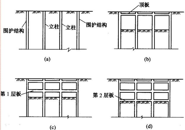 超全面隧道施工方法及施工工艺技术讲义841页PPT(附图丰富)_6