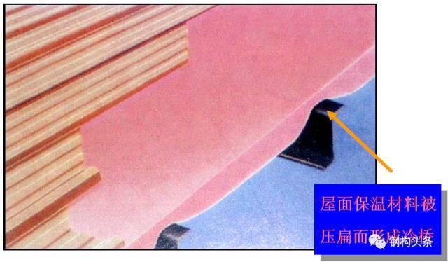钢结构屋面工程防冷桥措施(图文)