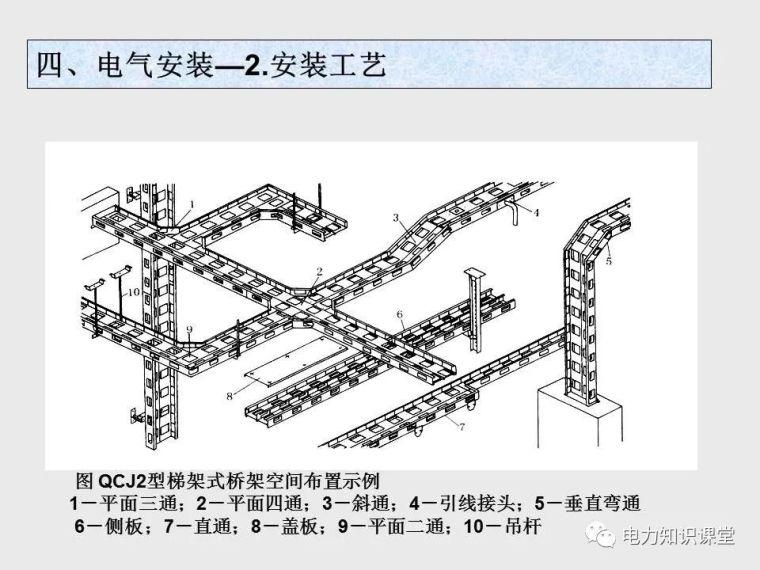 收藏!最详细的电气工程基础教程知识_108