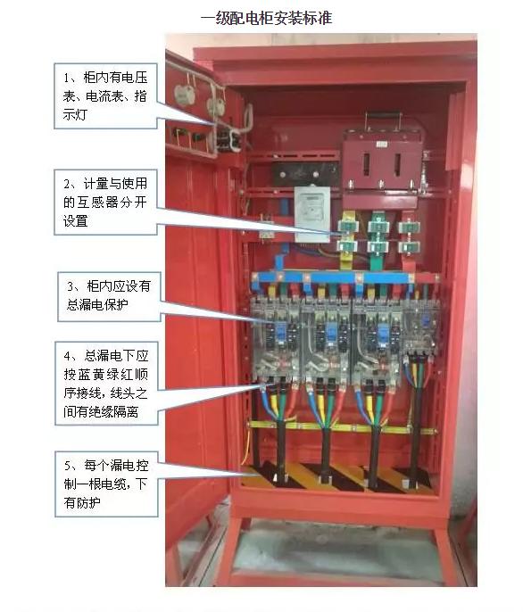工程项目临时用电配电箱安装使用标准