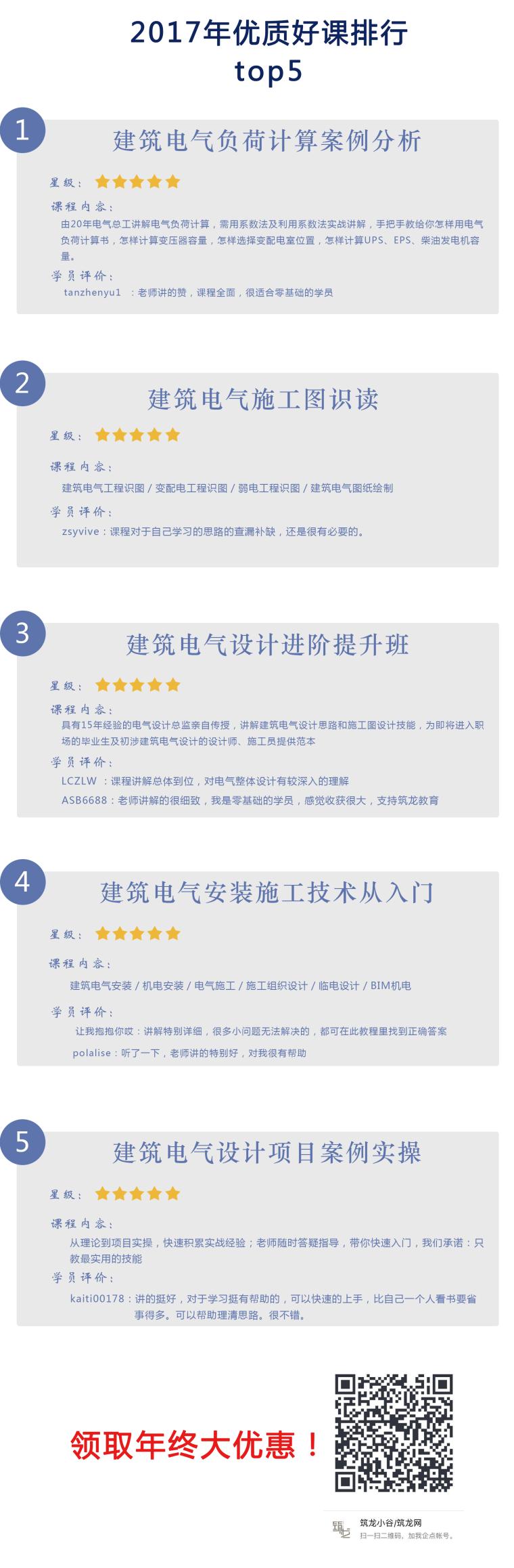 筑龙电气2017年课程top5