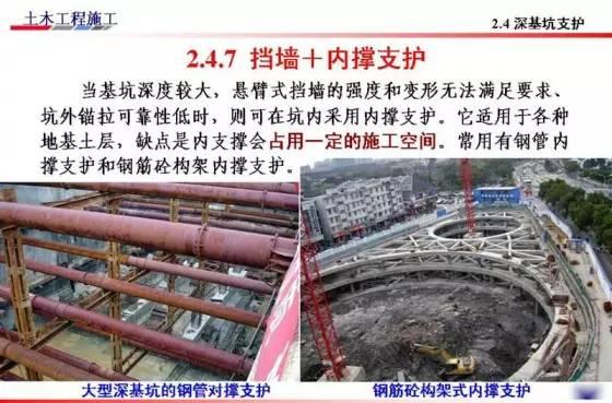 基坑的支护、降水工程与边坡支护施工技术图解_27