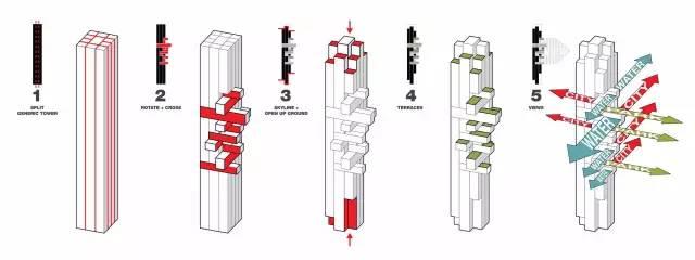 国外建筑设计表现图及网站合集_17