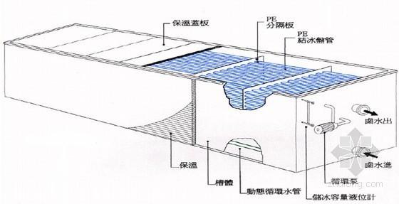 [陕西]文化中心冰蓄冷中央空调系统方案