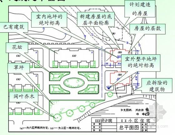 [河南]房地产建筑施工图课件
