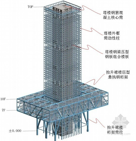 [广东]钢结构交易中心质量创优策划书(长城杯、鲁班奖)