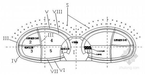 某隧道工程专项施工方案