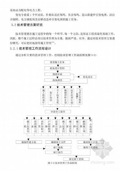 铁路基本建设管理资料下载-[硕士]枣临铁路电气工程施工组织管理研究[2010]