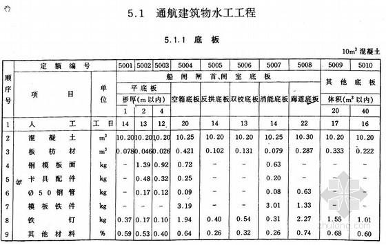内河航运水工建筑工程定额-现浇混凝土和钢筋混凝土工程(1998)