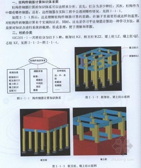 [附图]柱构件钢筋计算实例解析(G101平法钢筋计算精讲 63页)