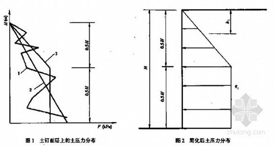 [四川]地下车库土钉墙喷锚支护开挖施工方案