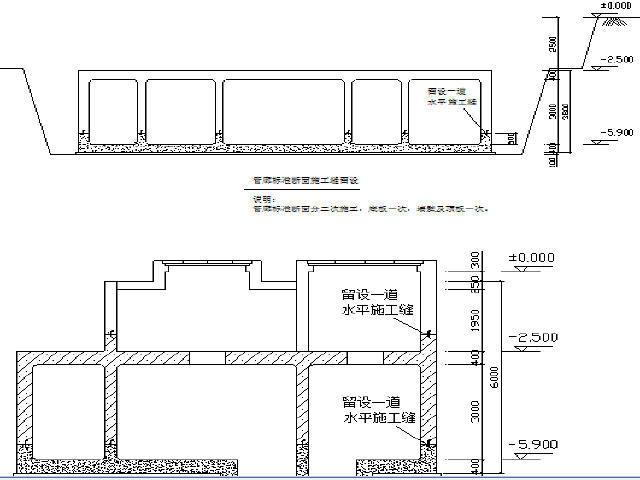 辽宁净高3m多仓9公里综合管廊施工组织设计203页