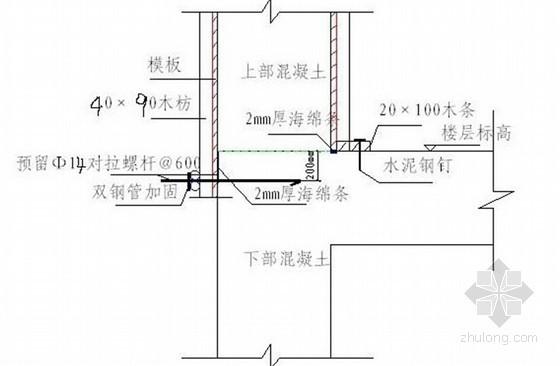 [上海]知名广场办公楼工程地下室模板工程施工方案(152页 附节点图)
