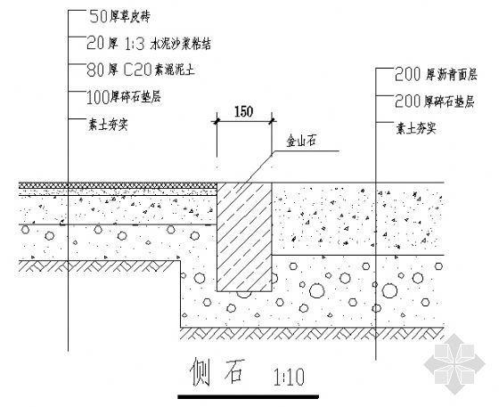 侧石详图(七)-4