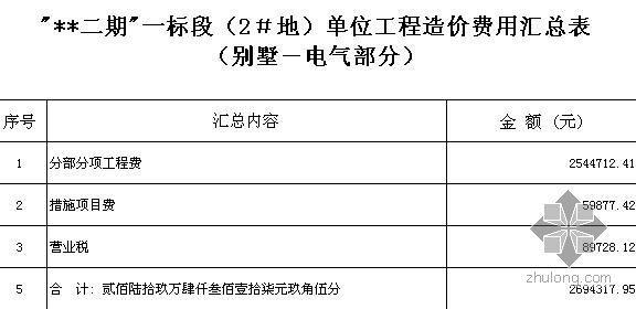 [大连]46栋别墅工程招标书及投标书全套(附图)