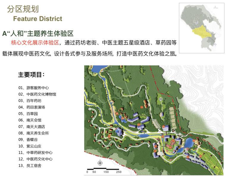 [广东]中医养生谷旅游总体规划方案文本