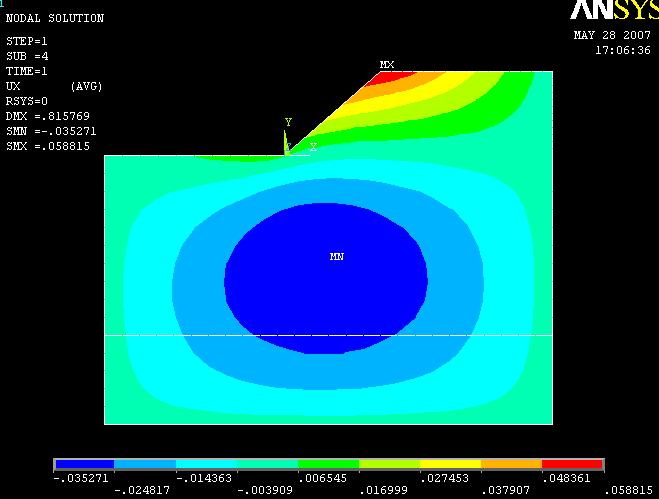 边坡X方向位移云图