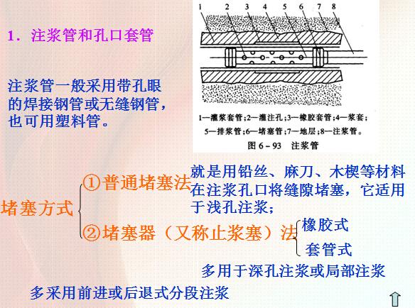 超全面隧道施工方法及施工工艺技术讲义841页PPT(附图丰富)_11