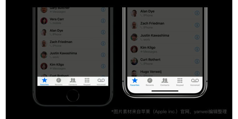 三分钟弄懂iPhoneX设计尺寸和适配_8