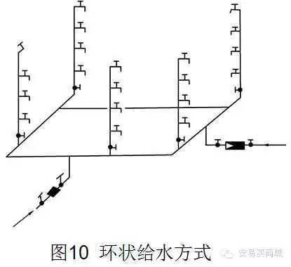 管道及给排水识图与施工工艺_18