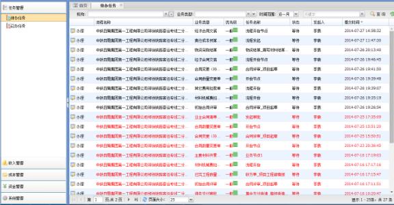 [中国中铁]项目成本管理信息系统V2.0-用户手册(共333页)