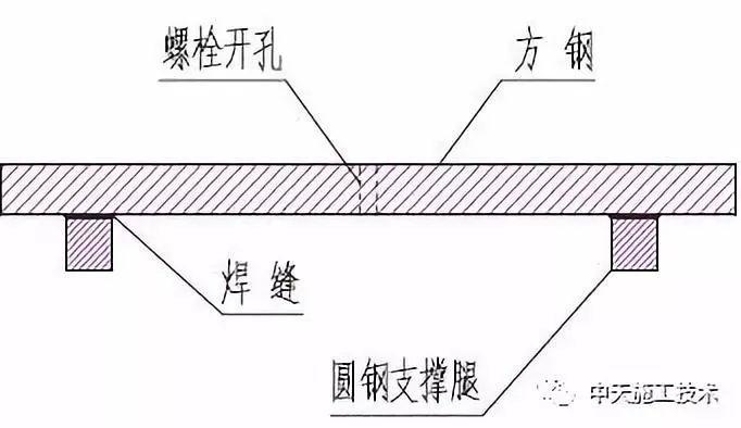 预制叠合板整体式接缝吊模施工技术