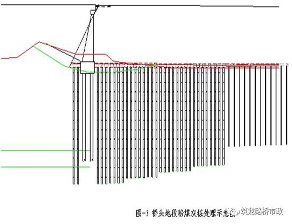 路基工程+桥涵背回填施工技术要求,一次性讲通!_60