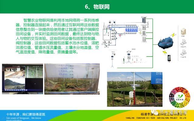 探究农业水利灌溉节水新模式_12