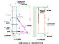 广西九洲国际工程铝模板工程施工方案