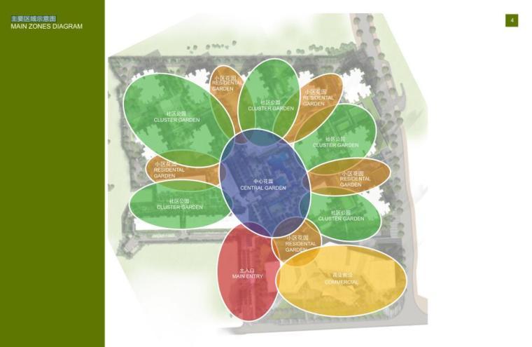 [重庆]某河运校项目居住区景观方案设计文本PDF(113页)_10