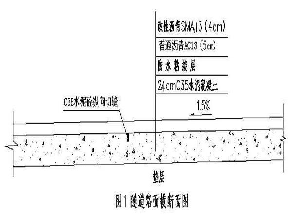 金竹湾隧道施工图设计说明(Word版)