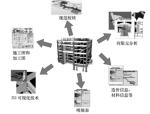 高层钢结构BIM软件研发及在上海中心工程中的应用