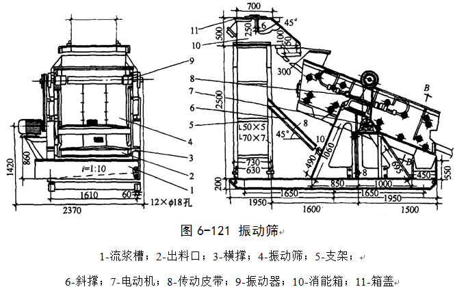 基坑支护结构施工培训讲义(word,共125页)-振动筛