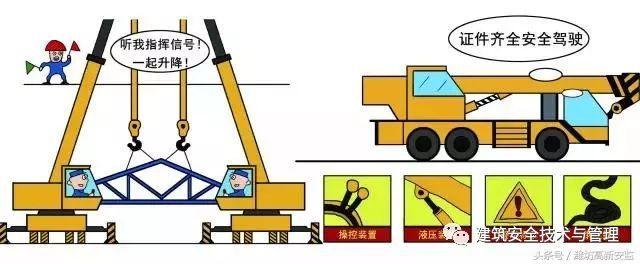 建筑施工安全规范图解,图文并茂,用作安全教育再合适不过!_12