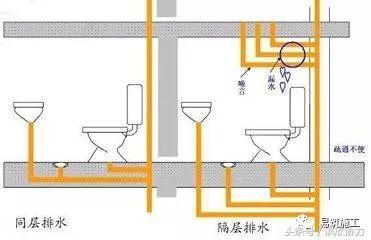 万科集团住宅卫生间降板式同层排水技术标准_6