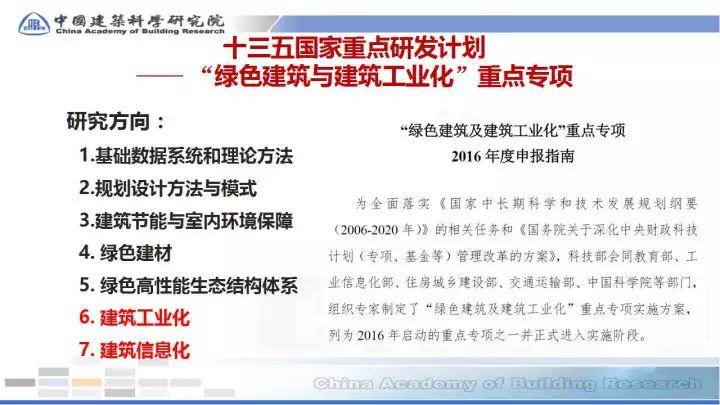 BIM在预制装配sbf123胜博发娱乐全过程的应用(48张PPT)_10