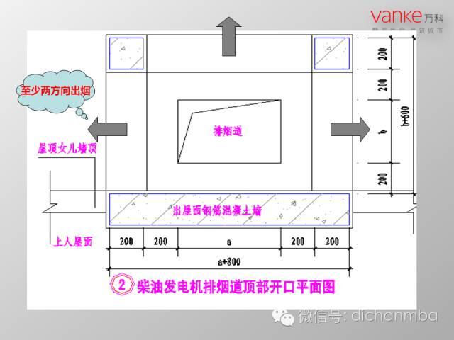 万科房地产施工图设计指导解读(含建筑、结构、地下人防等)_5