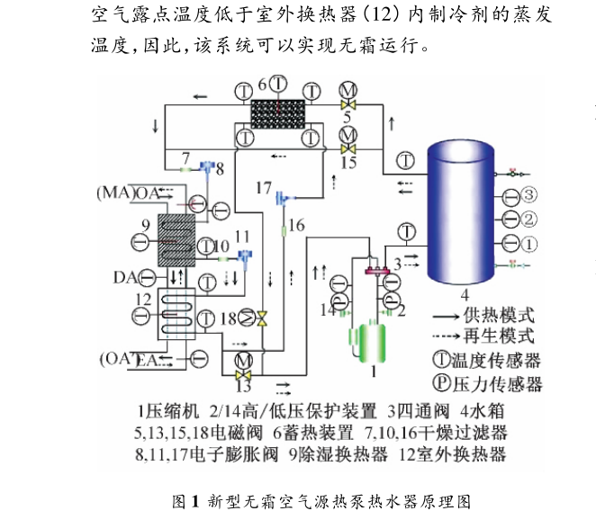 空气源热泵结合水环热泵系统的经济性分析
