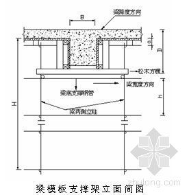 某泵房上部结构楼板支撑施工方案