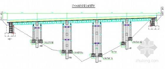 软土地基条件下现浇箱梁支架基础施工总结